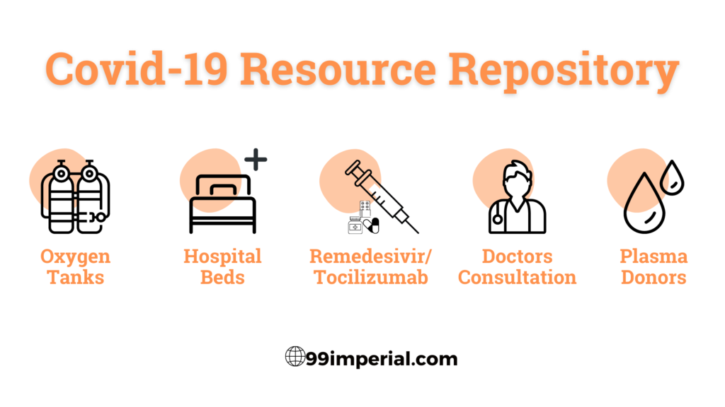 PAN-INDIA COVID-19 RESOURCE REPOSITORY